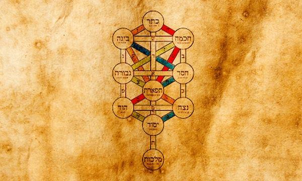 Szkoła judaizmu
