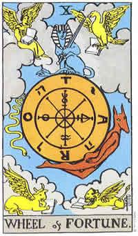Koło Fortuny karta tarota